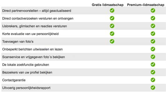 Parship gratis lidmaatschap